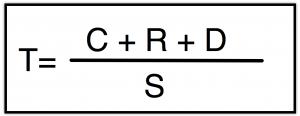 c+r+d
